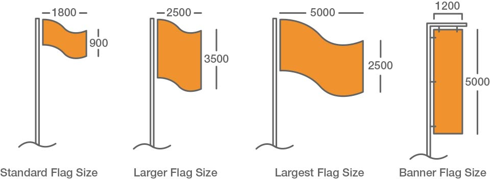 national-signs-and-flags-tradtional-flag-size-variations