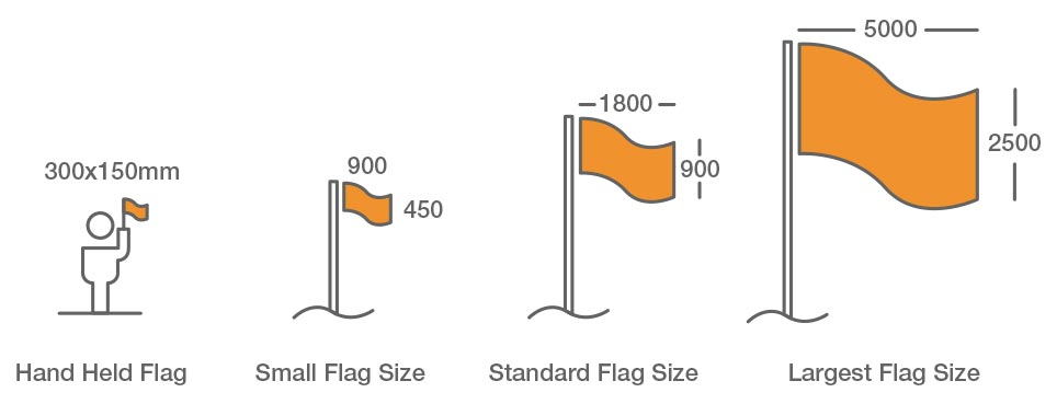 national-flags-sizing-diagram